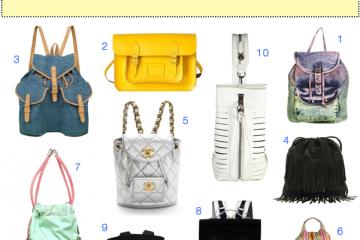 Sidewalk Hustle Backpack Round Up