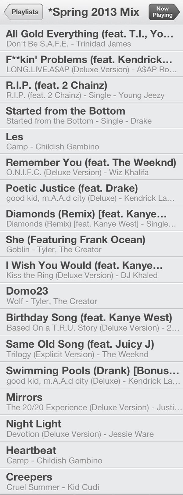 Spring Mix 2013 Playlist