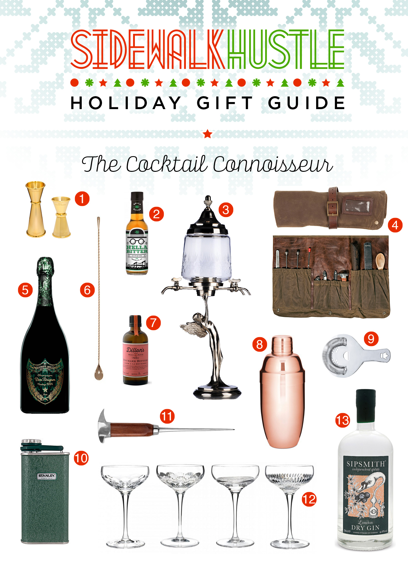 Cocktail Connoisseur Gift Guide 2014